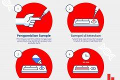Bagaimana Cara Kerja dari Rapid Antibody Covid 19 ?