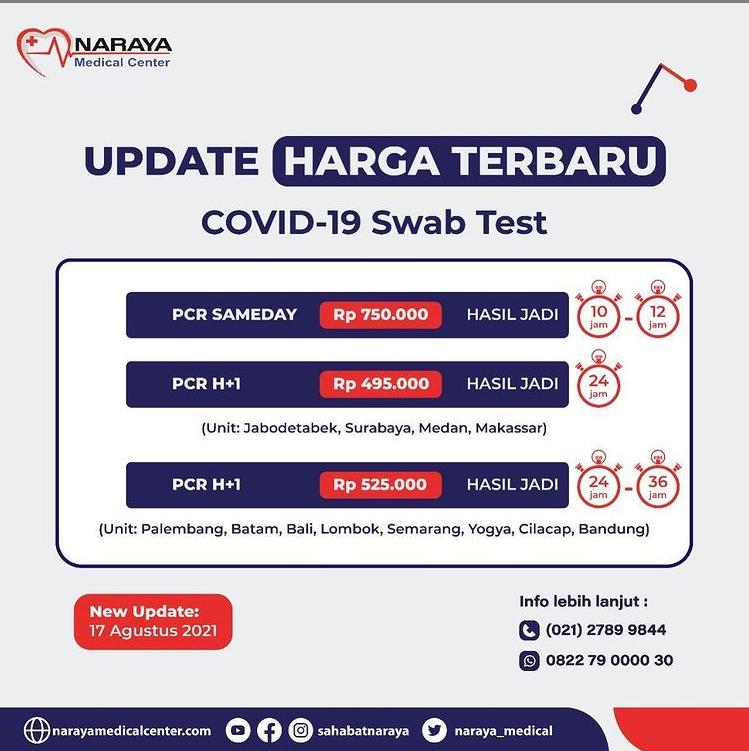 UPDATE HARGA TERBARU COVID-19 TEST DI NARAYA MEDICAL CENTER